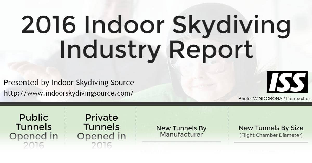 2016 Indoor Skydiving Industry Report Feature Image