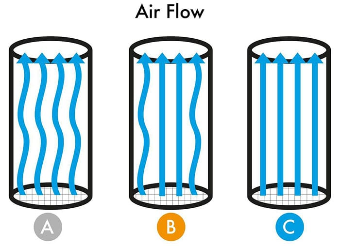 Tunnel Air Flow Diagram