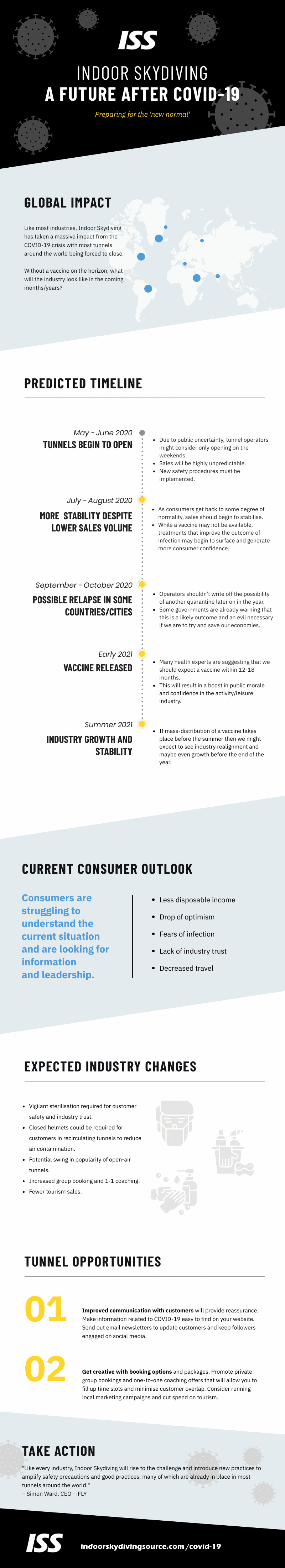infographic - indoor skydiving industry after COVID-19